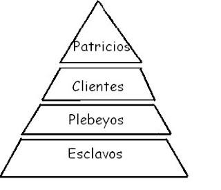 external image sociedad.bmp