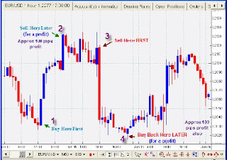 Trend line break system forex factory