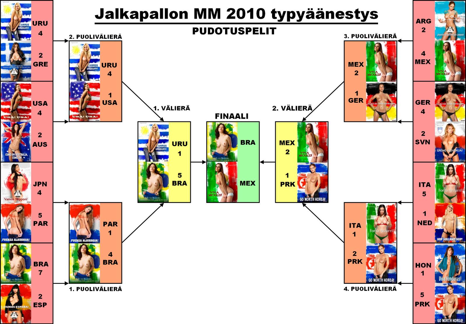 Jalkapallon Mm 2010