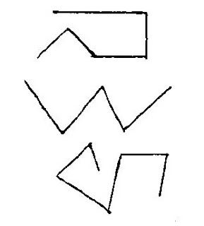 lineas conceptos: