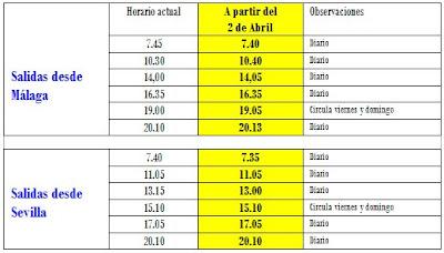 A partir del 2 de abril renfe ajustar los horarios de los - Horario merkamueble sevilla ...