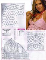 вязаные платья схемы