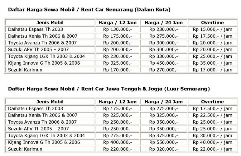 New Car Blogg S Sport Rental Sewa Mobil Murah Di Semarang