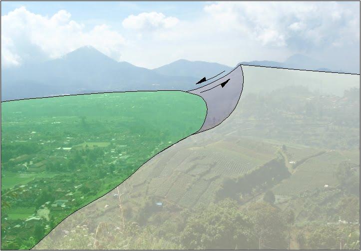 Catatan Singkat: Melihat Sesar Lembang dari Gunung Batu