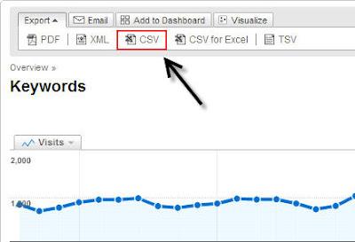 Google Analytics Solutions: Back to Basics: Tip for