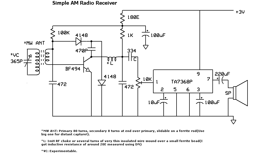 simple am receiver circuit diagram 2001 chevy cavalier stereo wiring radio back yard science 4 cricket live comment