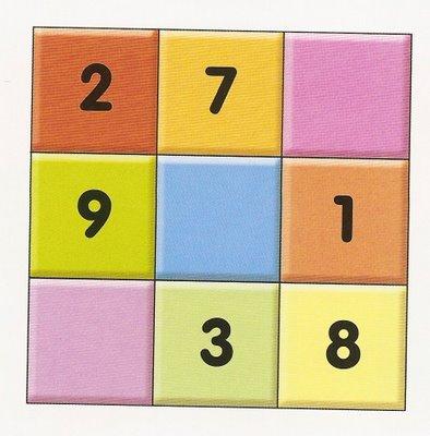 Chikiespacio Juegos Con Números