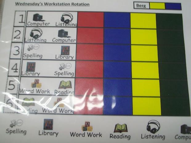 Center Rotation Chart