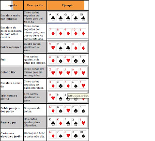 Quick texas holdem tips