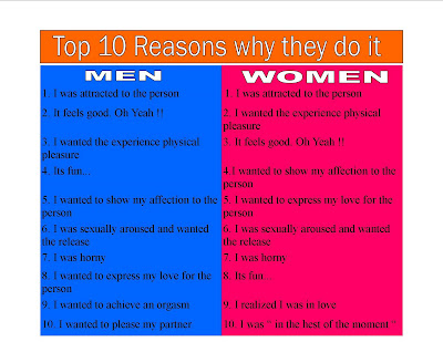 List reasons to have sex
