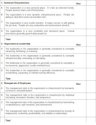 Het organizational cultural assessment instrument ocai for Organizational culture assessment instrument template