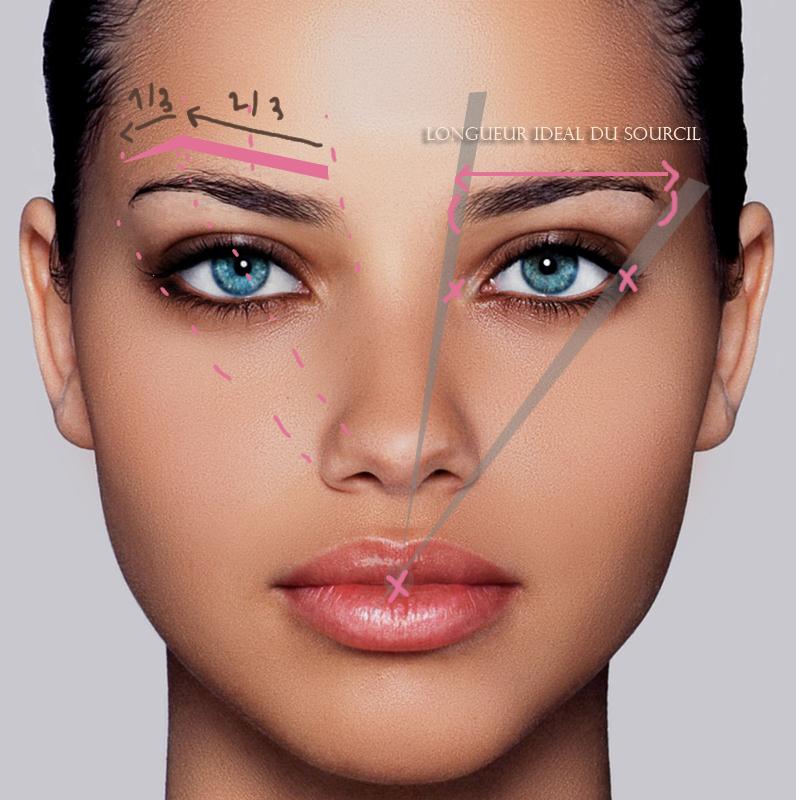 Assez Recréer – redessiner ses sourcils, ses cils | PeauAime  CT38