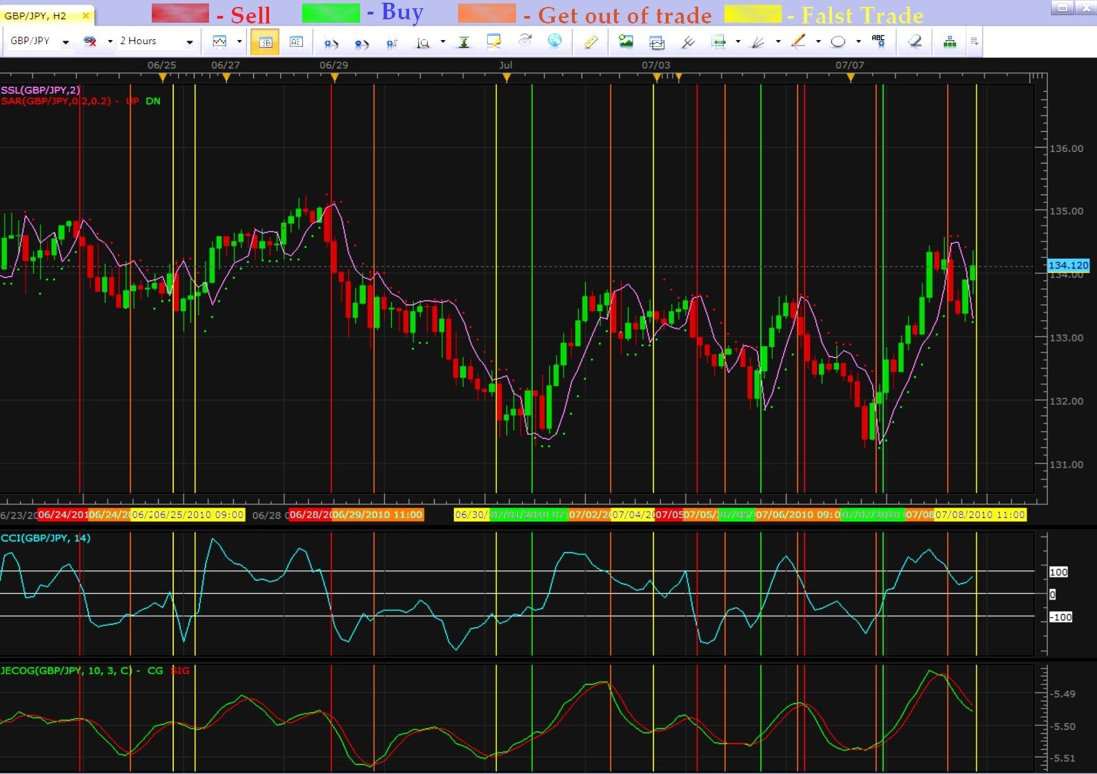 Tc2000 Forex « Binary options strategies marketplace