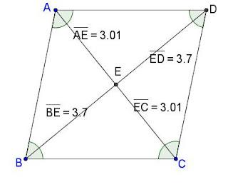 Figures Speak Mathematics: Properties of a parallelogram