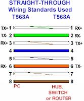 straight rj45 wiring diagram straight through wiring diagram