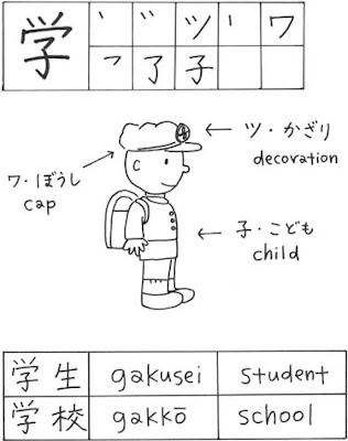 Japanese Gakusei: February 2008