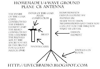 how to build a radio wave scrambler
