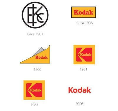 Kodak logo design
