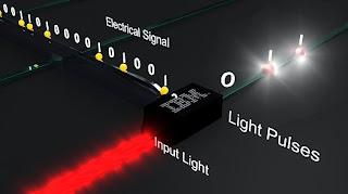 IBM New Silicon Nano Photonics Technology