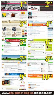 Teste melhores agregadores links