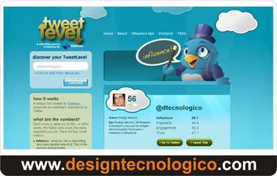 influência Twitter