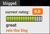 Blogged Rating