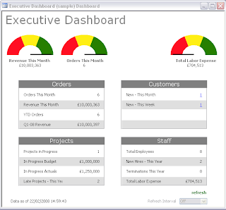 MS Access for Professionals: Dashboards in Microsoft Access