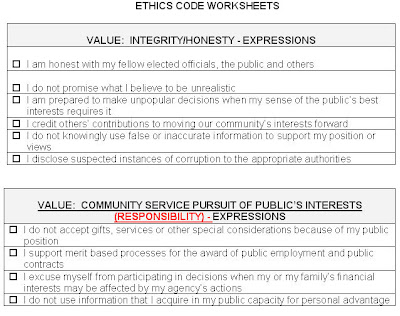 ana code of ethics Retrieved from lachman, v d (2009) practical use of the nursing code of ethics: part 1 the national center for biotechnology information.