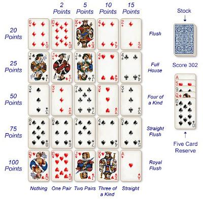 texas hold em poker 2008