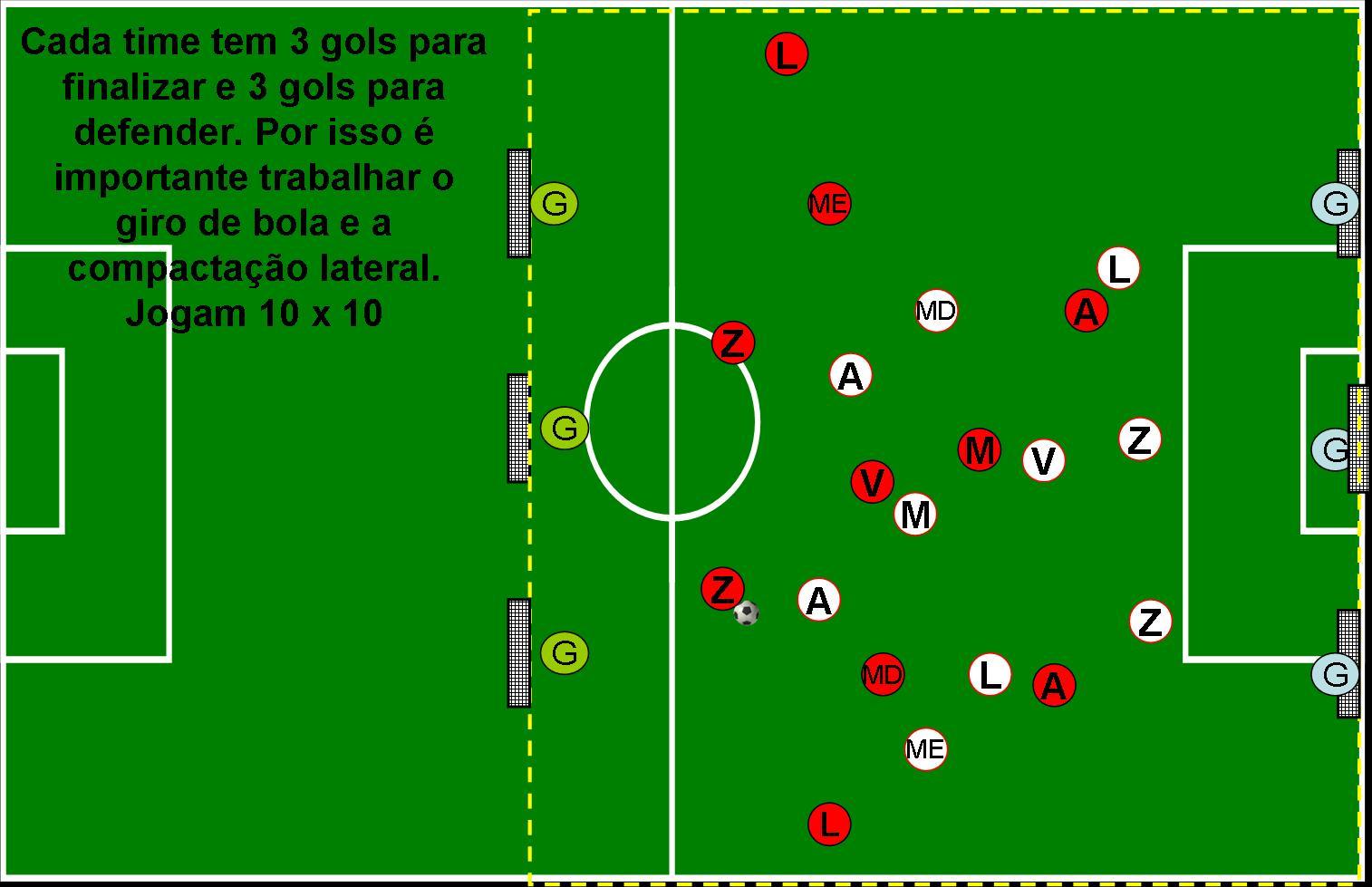 Futebol on line