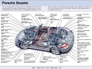 toyota echo car stereo wiring diagram images amp plug wiring also redcat rc car parts together toyota echo fuse box diagram