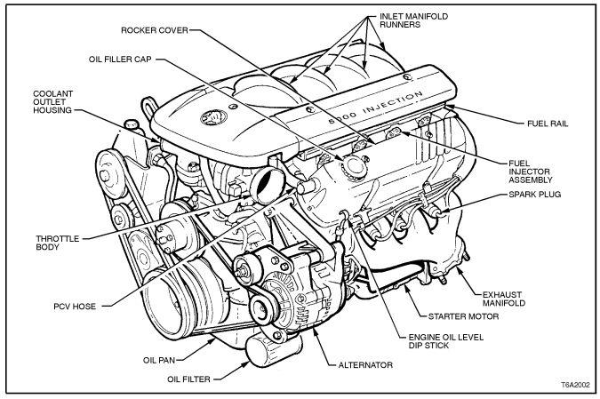 vp v8 vac hose diagram