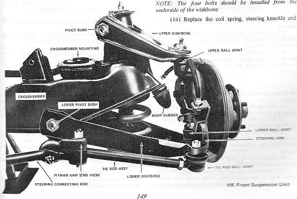 Ford 3 8 V6 Duratec Engine Diagram Wiring Schematic Diagram