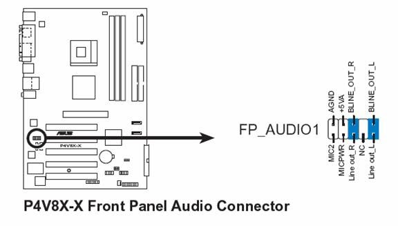 Computers Help: Front Control Panel  How is the audio & mic wiring