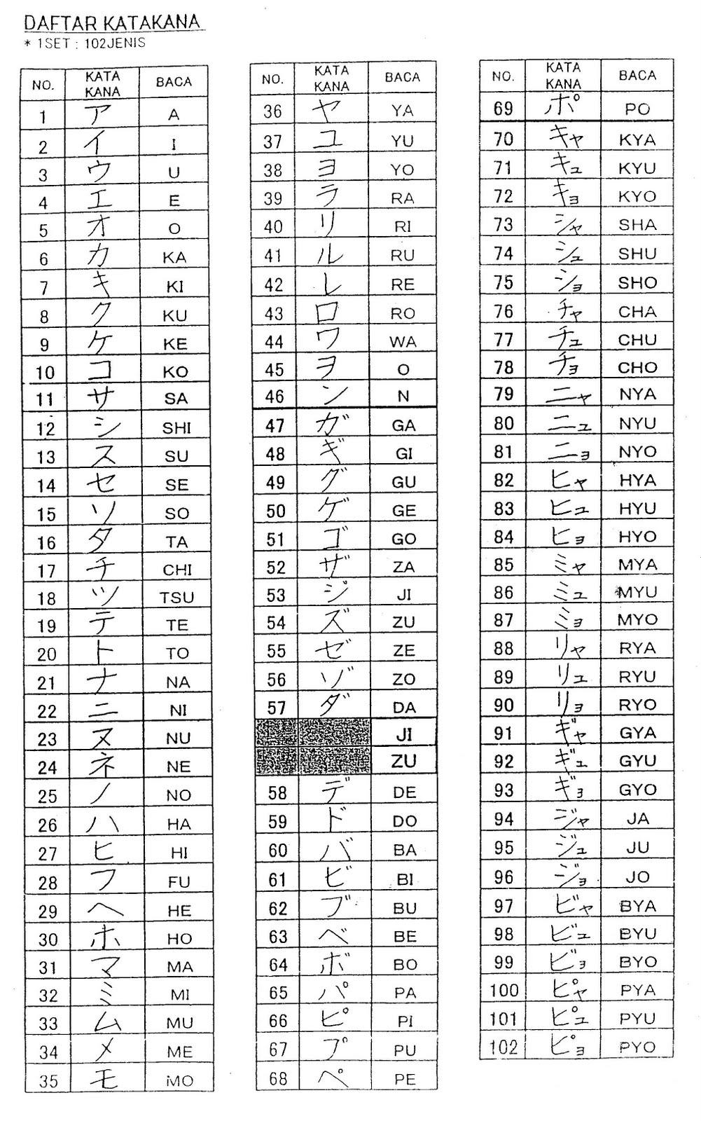 1122021 tes ini berfungsi untuk mengungkap seberapa bagus tingkat intelektual anda terutama dalam hal kemampuan nalar berhitung dan berpikir secara logis. Soal Tes Matematika Im Japan Siswapelajar Com