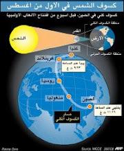 مصر لم تر كسوف الشمس الكلى الذى حدث الجمعة  أول أغسطي 2008