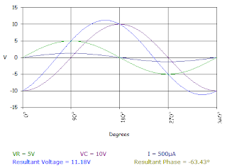engineermaths power system consultingseries rc circuit generated waveform