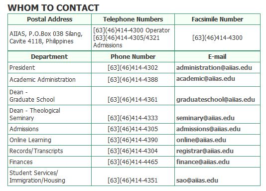 ADVENTIST INTERNATIONAL INSTITUTE OF ADVANCED STUDIES contact numbers
