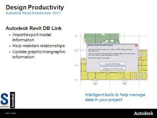 Buy Autodesk AutoCad Revit Architecture Suite 2012 64 bit