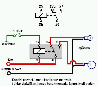 April 2013 totoxs blog relay pada kendaraan digunakan untuk lampu utama klakson tidak semua mobil fuelpump ecu ccuart Images