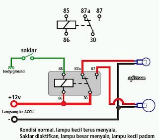Cara kerja relay syaloom selamat datang relay pada kendaraan digunakan untuk lampu utama klakson tidak semua mobil fuelpump ecu ccuart Choice Image