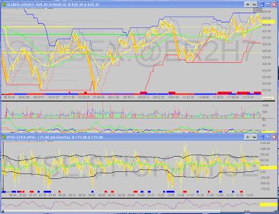Forex trade signals and setups feb. 21st
