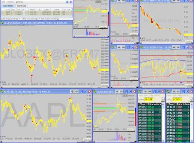 L gap trading strategies