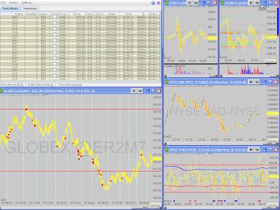 4 hour chart trading strategies ninjatrader