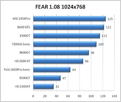 Alternate drivers for Radeon 9800XT