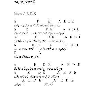 Guitar guitar chords sinhala songs : Sinhala songs chords: Kasun Kalhara - Tharu Ketayak Wee (Chords)