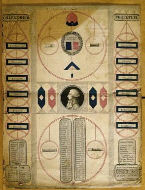 Terzo Mese Del Calendario Rivoluzionario Francese.Tempo 2011
