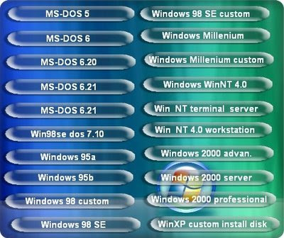 Windows 7 All Edition