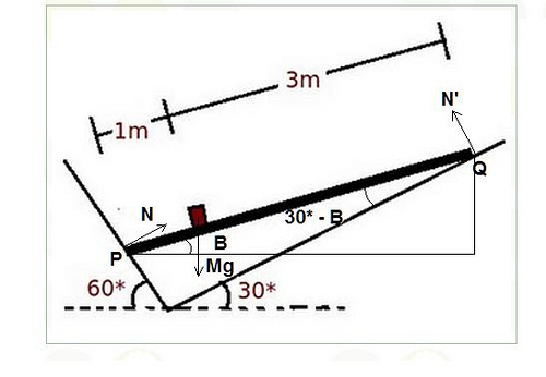 Compilation of my math/physics answers from YA!: December 2010