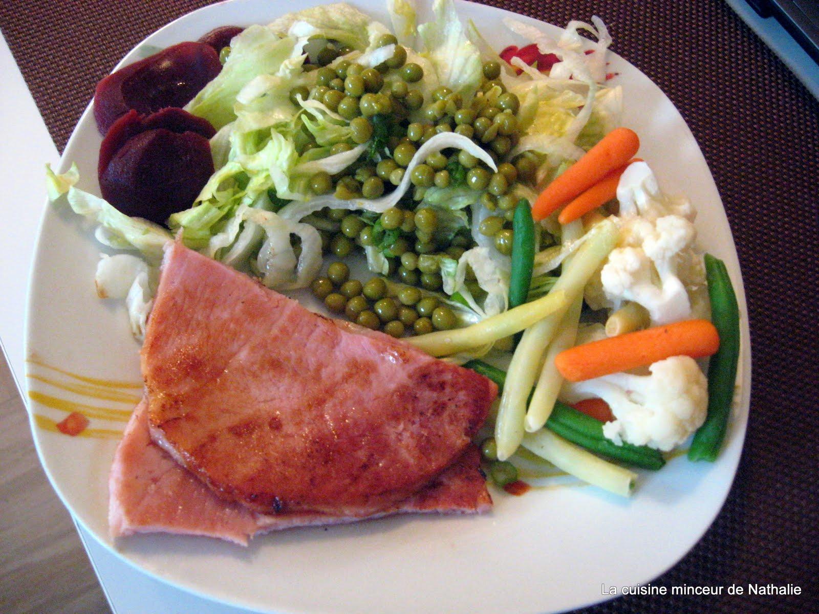 La Cuisine Minceur De Nathalie Steak De Jambon